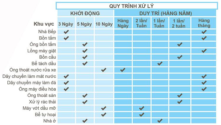 vi-sinh-thong-tac-ong-ecotab-5